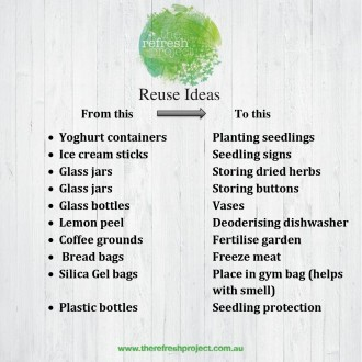 Fact-Sheets-reuse-ideas